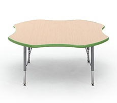 Clover Activity Table